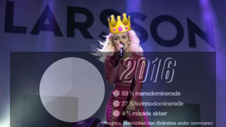 Queen Zara och ojämställda festivaler: Veckans nyheter