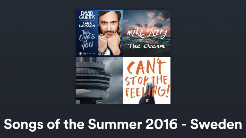LISTA: Här är sommarens 10 mest spelade låtar