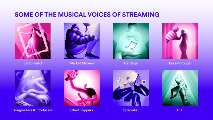 Efter kritik och frågetecken – Spotify svarar med informationssida